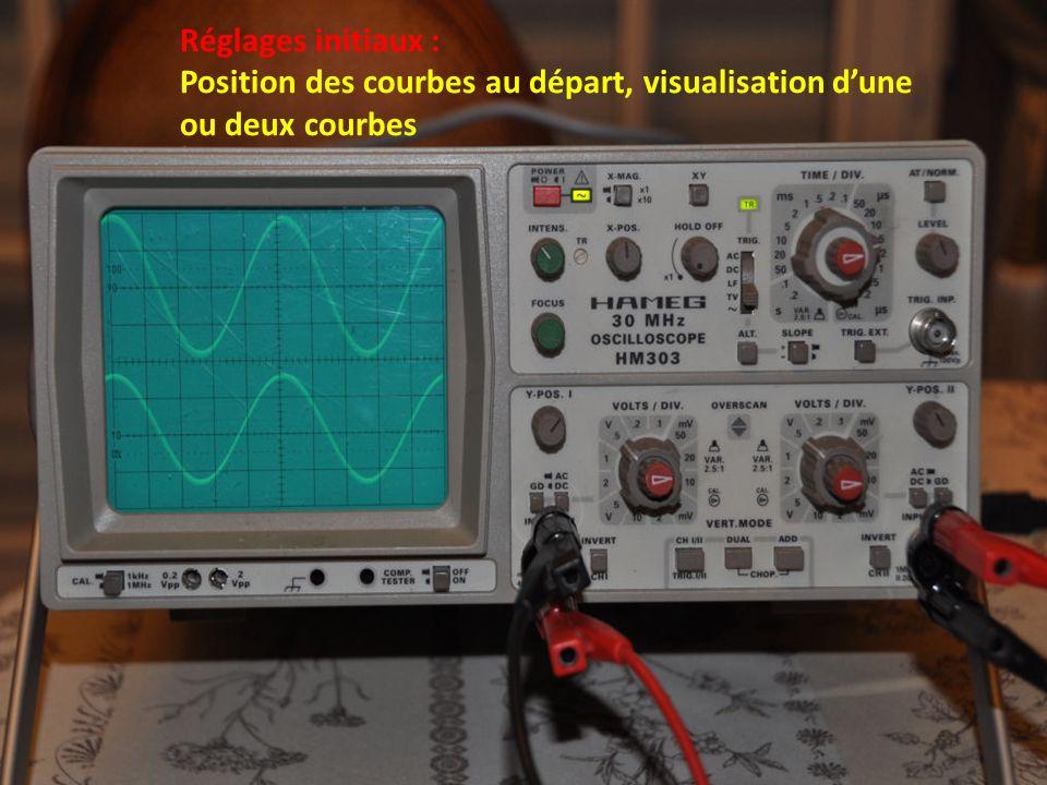 Au départ, il faudra régler la position du signal, pour cela enfoncer les boutons GD ( mise à la Terre, ce qui permettra davoir une ligne, correspondant à une mesure de 0 V)