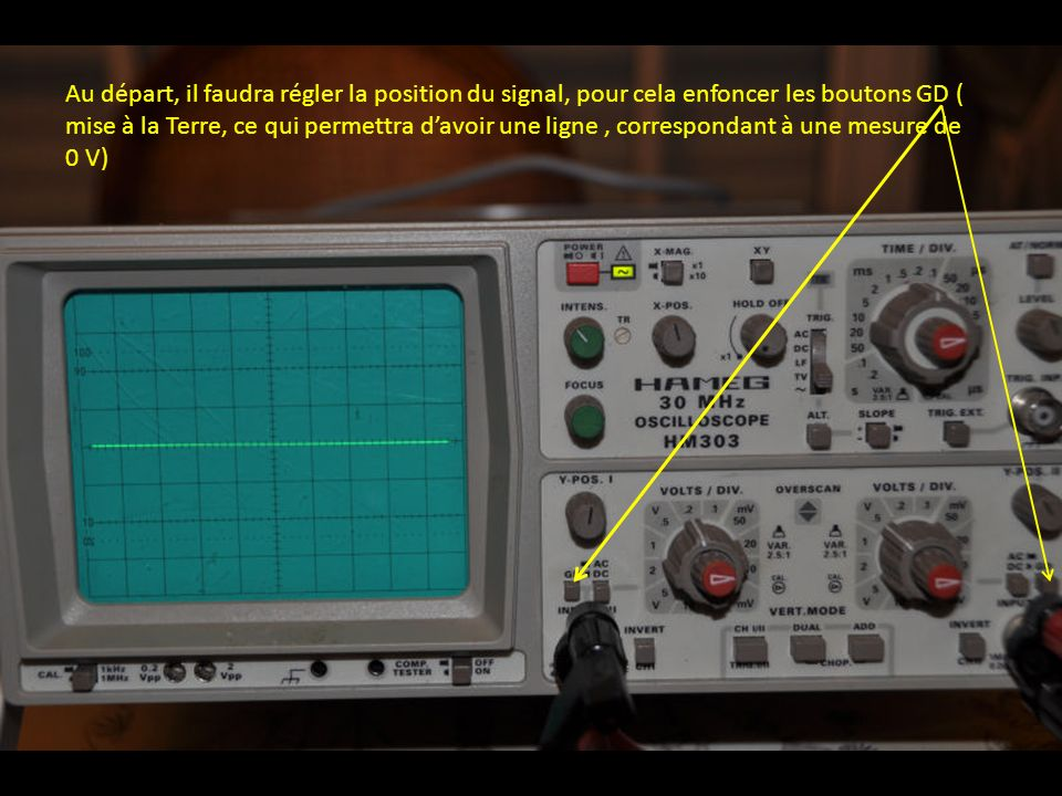 La position initiale verticale de la voie 1, peut alors être réglée avec le bouton Y – pos – I, Y Pos -I CHI/CHII Permet de passer du signal de la voie 1 à celui de la voie II Si on utilise une seule voie, on la centre au milieu de lécran si on utilise 2 voies, on peut centrer la première courbe sur le milieu du haut de lécran et lautre sur le milieu du bas)