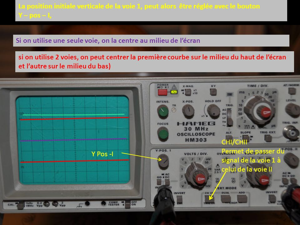 La position initiale verticale de la voie 1, peut alors être réglée avec le bouton Y – pos – I, Y Pos -I CHI/CHII Permet de passer du signal de la voi