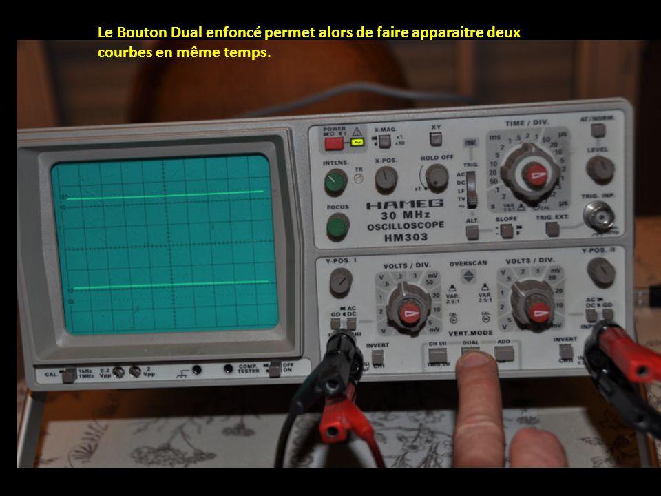On peut alors faire varier la position verticale de la deuxième courbe à laide de Y-pos-II Le Bouton X – pos permet de faire varier la position des deux courbes suivant laxe des X