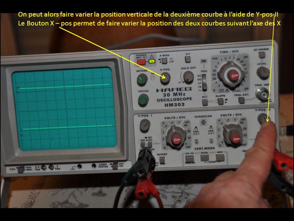 On peut alors faire varier la position verticale de la deuxième courbe à laide de Y-pos-II Le Bouton X – pos permet de faire varier la position des de