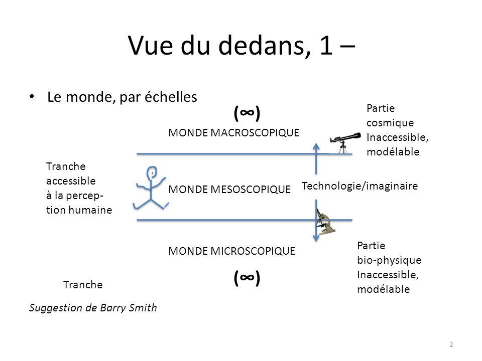 Vue du dedans, 1 – Le monde, par échelles Suggestion de Barry Smith MONDE MESOSCOPIQUE MONDE MACROSCOPIQUE MONDE MICROSCOPIQUE Tranche accessible à la