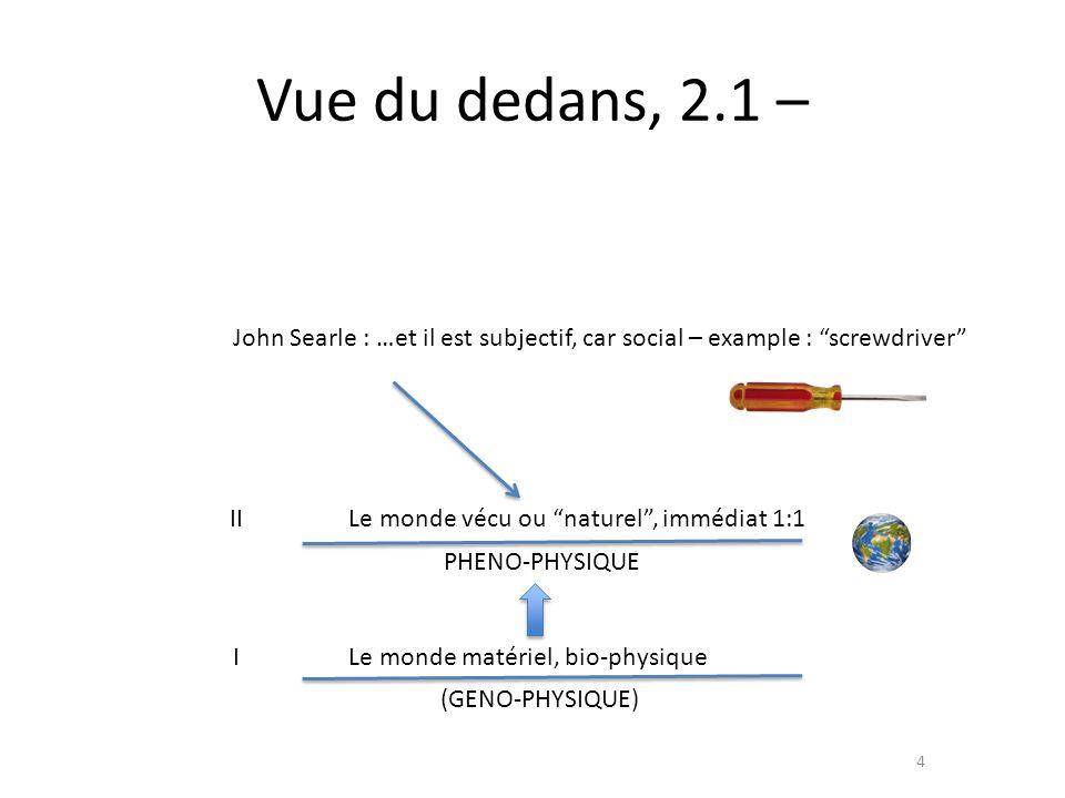 Vue du dedans, 2.1 – 4 Le monde vécu ou naturel, immédiat 1:1 PHENO-PHYSIQUE I II Le monde matériel, bio-physique John Searle : …et il est subjectif,
