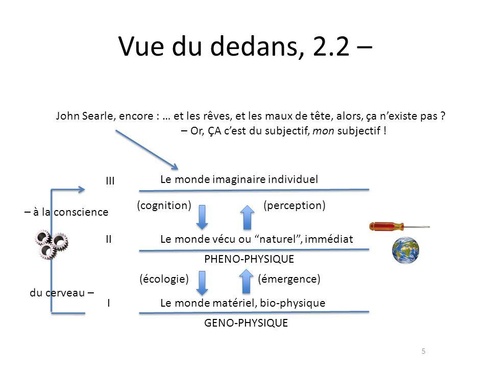 Vue du dedans, 2.2 – 5 Le monde vécu ou naturel, immédiat PHENO-PHYSIQUE I II Le monde matériel, bio-physique John Searle, encore : … et les rêves, et