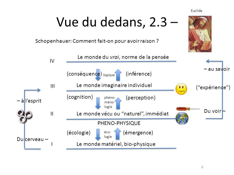 Vue du dedans, 2.4 – 7 I II III IV Eulide Encoder, décoder Phénoménologie intersubjective Écologie interpersonnelle Niveau épistémique du sens : savoir et code Niveau substantiel du sens : communication S1 –> S2 Et le sens, dans tout cela .