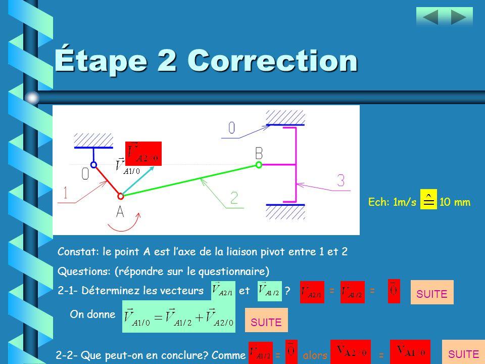 Étape 2 Comparaison Constat: le point A est laxe de la liaison pivot entre 1 et 2 Questions: (répondre sur le questionnaire) 2-1- Déterminez les vecte