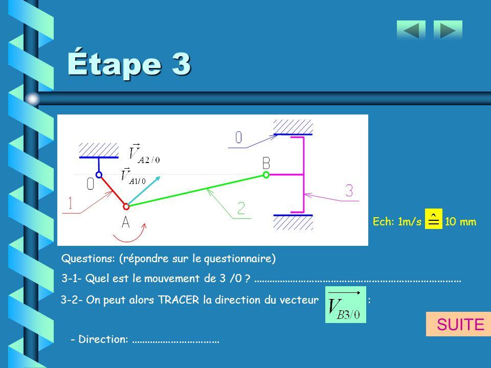 Étape 2 Correction Ech: 1m/s 10 mm Constat: le point A est laxe de la liaison pivot entre 1 et 2 Questions: (répondre sur le questionnaire) 2-1- Déter
