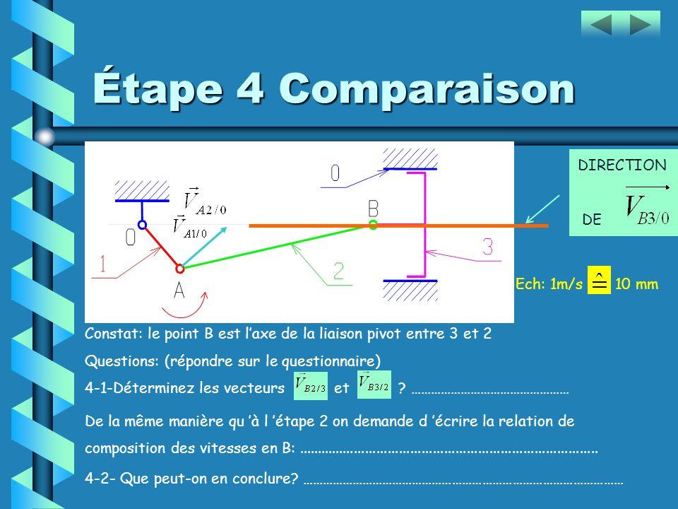 Étape 3 Correction Questions: (répondre sur le questionnaire) 3-1- Quel est le mouvement de 3 /0 ? Translation direction OB - Direction: OB Ech: 1m/s