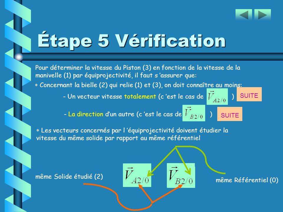 Constat: le point A est laxe de la liaison pivot entre 1 et 2 Questions: (répondre sur le questionnaire) 4-1- Déterminez les vecteurs et ? = = De la m