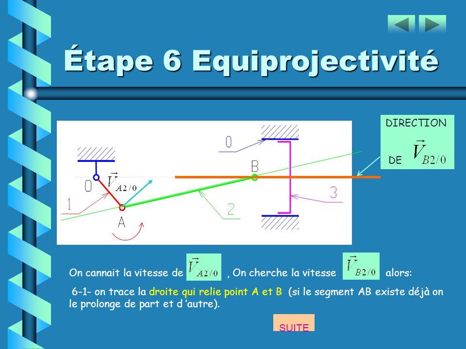 Étape 5 Vérification Concernant la bielle (2) qui relie (1) et (3), on doit connaître au moins: - Un vecteur vitesse totalement (c est le cas de ) mêm