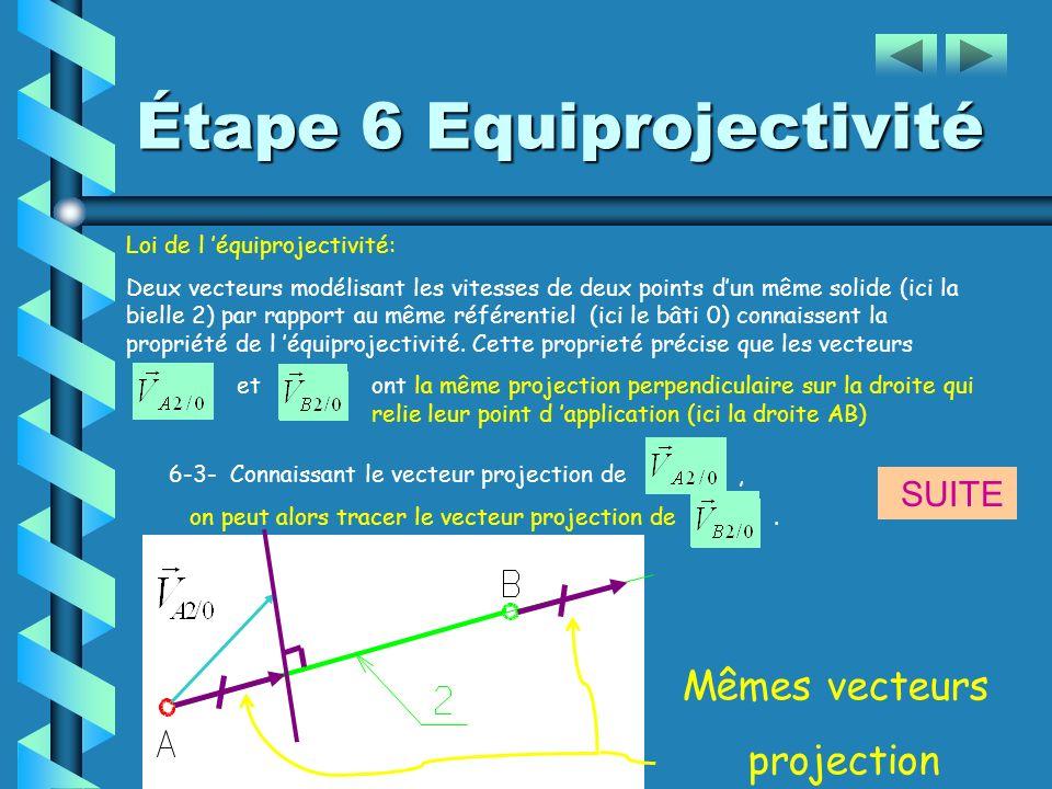 Étape 6 Equiprojectivité METHODE: 6-2- On fait la projection perpendiculaire du vecteur connu sur le segment AB On peut éventuellement faire un petit