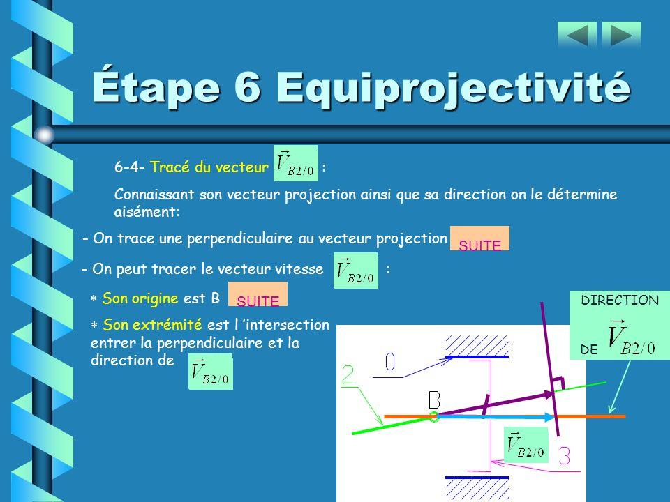 Étape 6 Equiprojectivité Loi de l équiprojectivité: Deux vecteurs modélisant les vitesses de deux points dun même solide (ici la bielle 2) par rapport