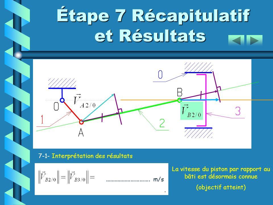 DIRECTION DE Étape 6 Equiprojectivité 6-4- Tracé du vecteur : Connaissant son vecteur projection ainsi que sa direction on le détermine aisément: SUIT