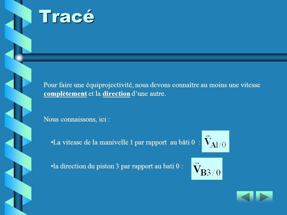 Fiche Travail Complétez le document de travail fourni ( feuille format A4V) en respectant les indications du diaporama. Respectez les couleurs. Assure