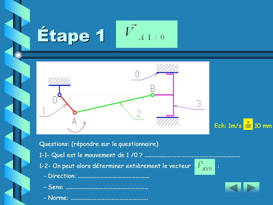 Étape 6 Equiprojectivité METHODE: 6-2- On fait la projection perpendiculaire du vecteur connu sur le segment AB On peut éventuellement faire un petit repère pour différentier les vecteur projection des vecteurs vitesses SUITE
