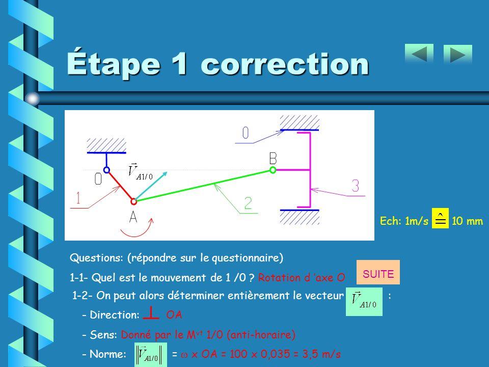 Étape 6 Equiprojectivité Loi de l équiprojectivité: Deux vecteurs modélisant les vitesses de deux points dun même solide (ici la bielle 2) par rapport au même référentiel (ici le bâti 0) connaissent la propriété de l équiprojectivité.
