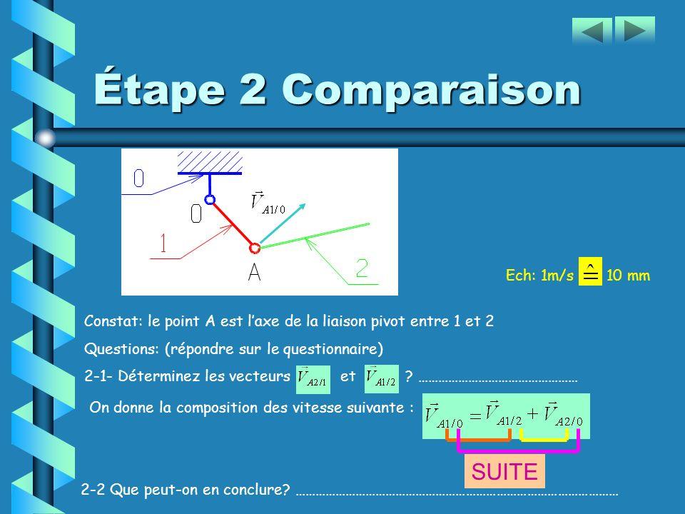 Étape 2 Comparaison Constat: le point A est laxe de la liaison pivot entre 1 et 2 Questions: (répondre sur le questionnaire) 2-1- Déterminez les vecteurs et .