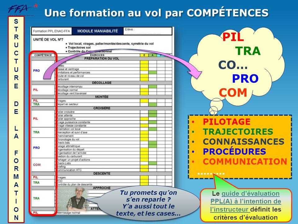 PIL TRA CO… PRO COM PILOTAGE TRAJECTOIRES CONNAISSANCES PROCÉDURES COMMUNICATION......... Tu promets quon sen reparle ? Ya aussi tout le texte, et les