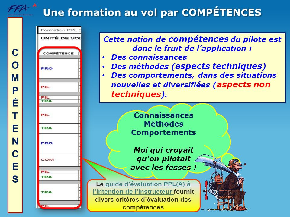 Cette notion de compétences du pilote est donc le fruit de lapplication : Des connaissances Des méthodes ( aspects techniques ) Des comportements, dan