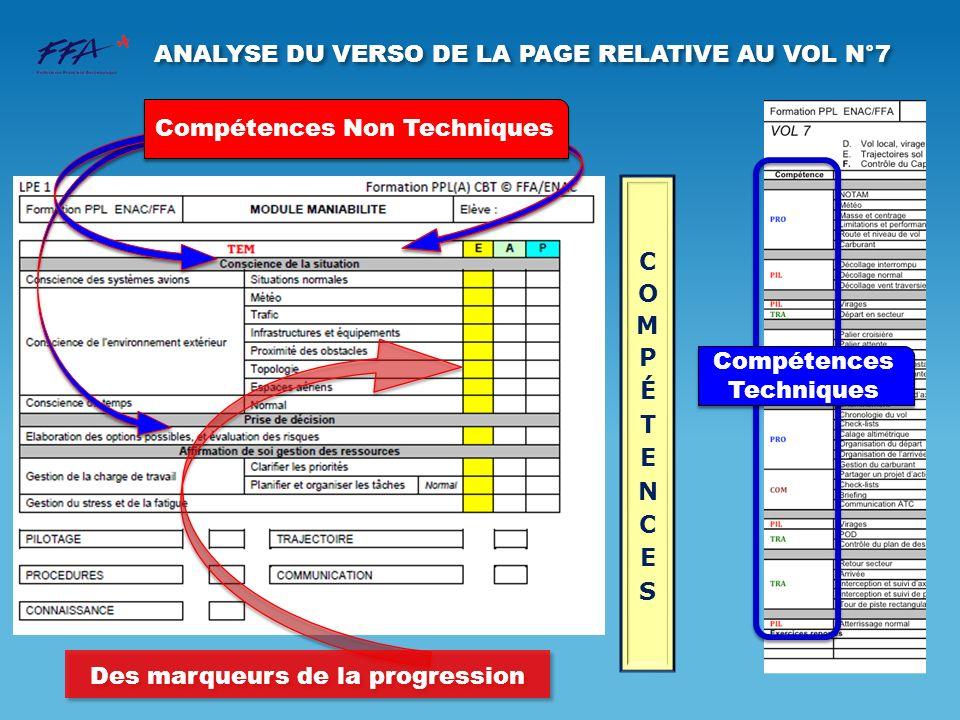 ANALYSE DU VERSO DE LA PAGE RELATIVE AU VOL N°7 Compétences Non Techniques Compétences Techniques Des marqueurs de la progression