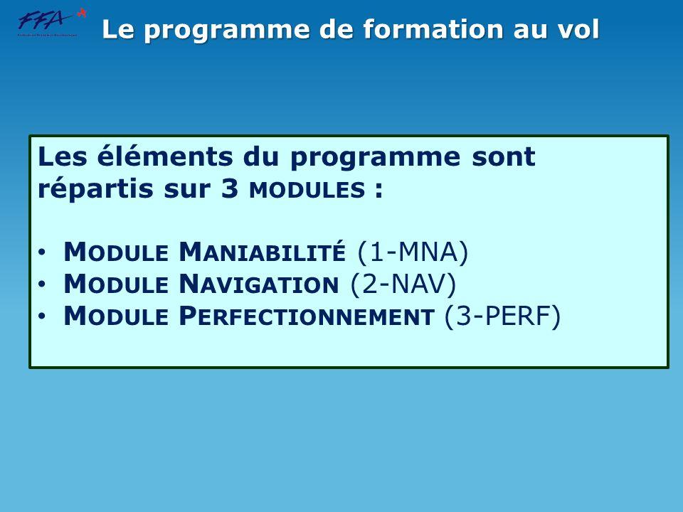 Le programme de formation au vol Les éléments du programme sont répartis sur 3 MODULES : M ODULE M ANIABILITÉ (1-MNA) M ODULE N AVIGATION (2-NAV) M OD