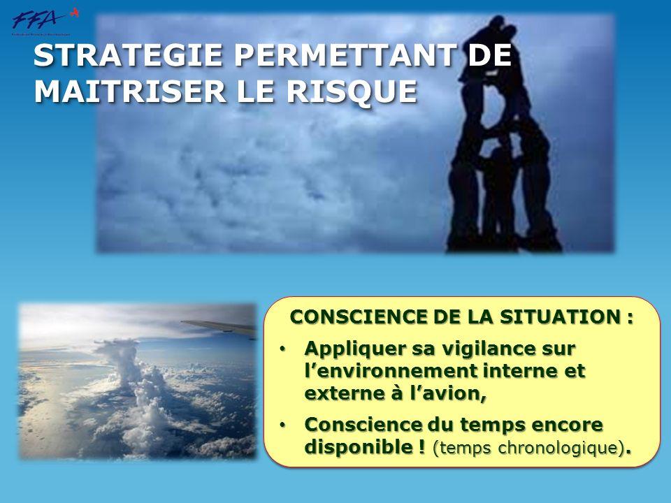 CONSCIENCE DE LA SITUATION : Appliquer sa vigilance sur lenvironnement interne et externe à lavion, Appliquer sa vigilance sur lenvironnement interne