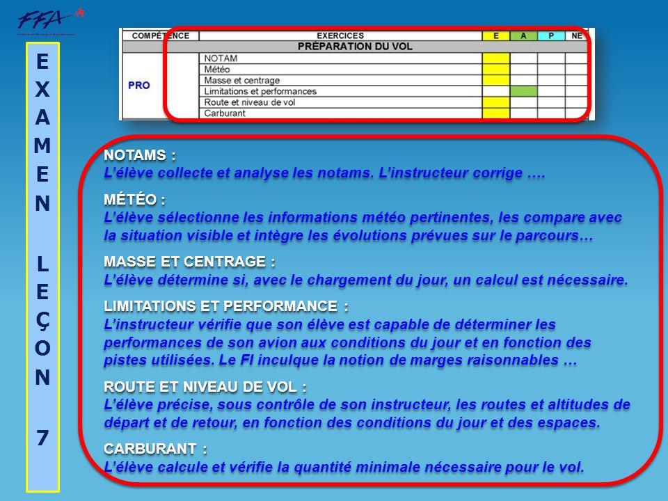 NOTAMS : Lélève collecte et analyse les notams. Linstructeur corrige …. MÉTÉO : Lélève sélectionne les informations météo pertinentes, les compare ave