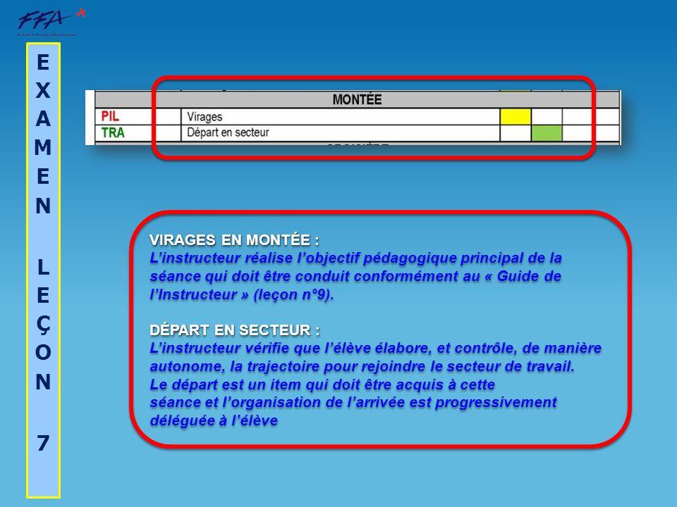 VIRAGES EN MONTÉE : Linstructeur réalise lobjectif pédagogique principal de la séance qui doit être conduit conformément au « Guide de lInstructeur »