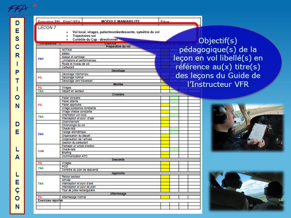 Objectif(s) pédagogique(s) de la leçon en vol libellé(s) en référence au(x) titre(s) des leçons du Guide de lInstructeur VFR Objectif(s) pédagogique(s