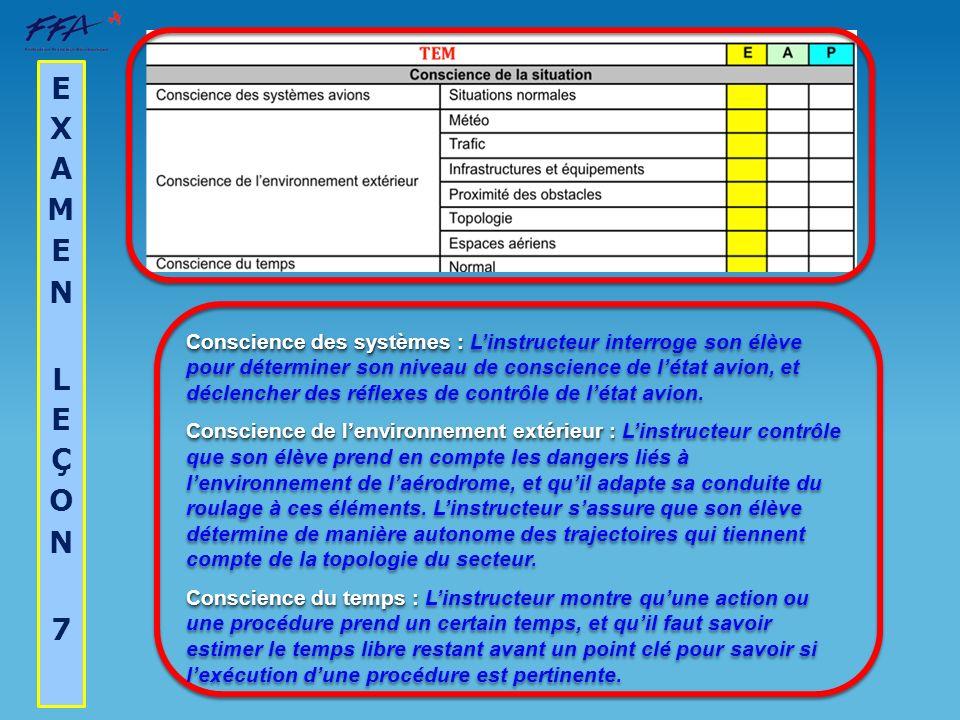 Conscience des systèmes : Conscience des systèmes : Linstructeur interroge son élève pour déterminer son niveau de conscience de létat avion, et décle