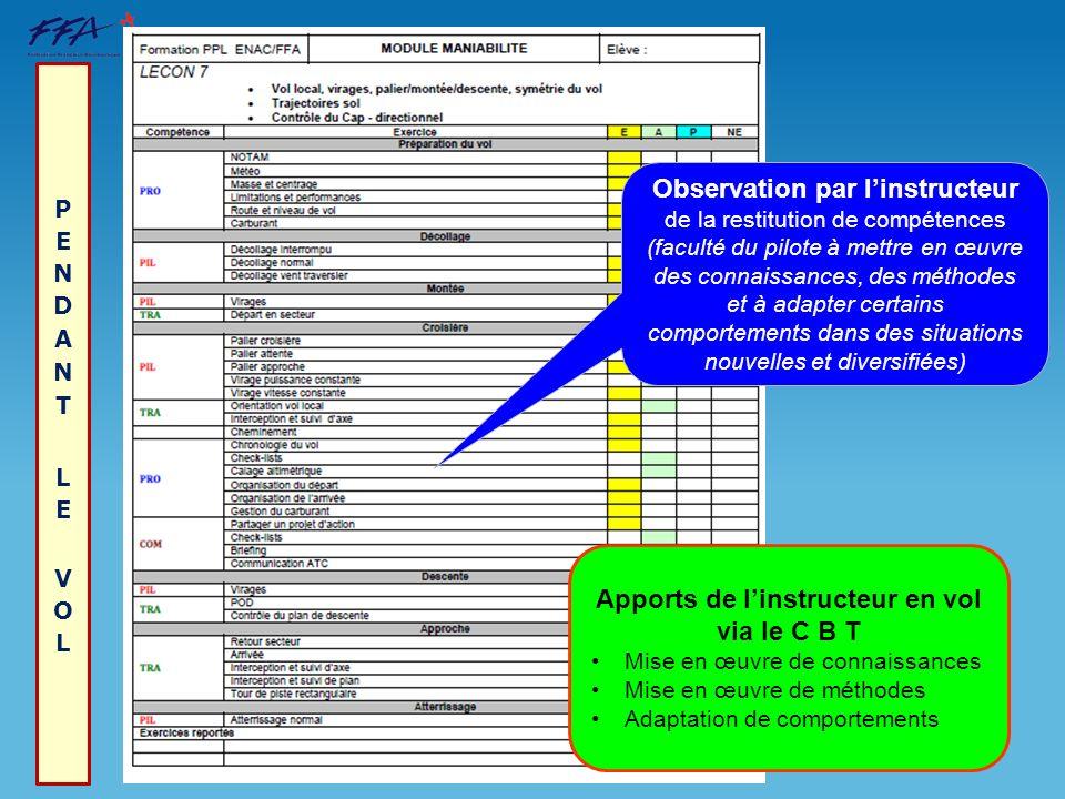 Observation par linstructeur de la restitution de compétences (faculté du pilote à mettre en œuvre des connaissances, des méthodes et à adapter certai
