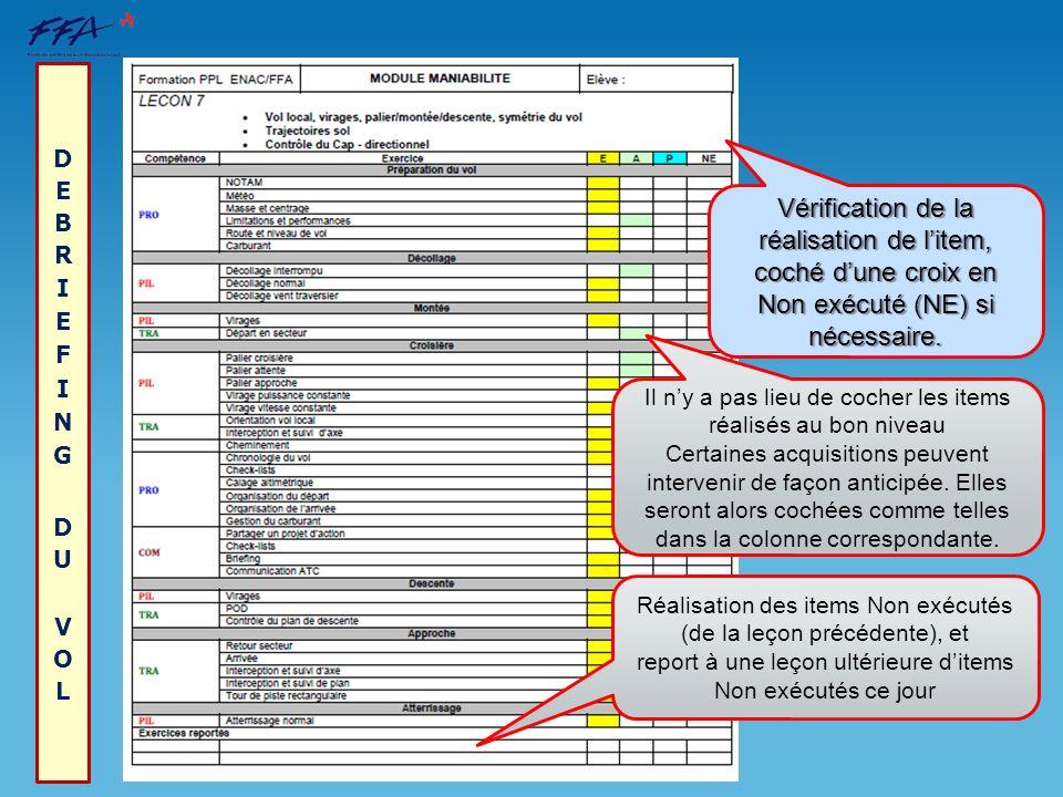 Vérification de la réalisation de litem, coché dune croix en Non exécuté (NE) si nécessaire. Il ny a pas lieu de cocher les items réalisés au bon nive