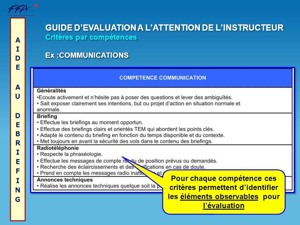 GUIDE DEVALUATION A LATTENTION DE LINSTRUCTEUR Critères par compétences Ex :COMMUNICATIONS GUIDE DEVALUATION A LATTENTION DE LINSTRUCTEUR Critères par