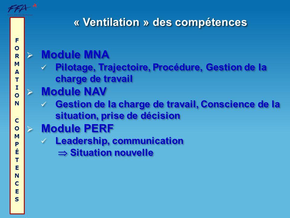 Module MNA Pilotage, Trajectoire, Procédure, Gestion de la charge de travail Module NAV Gestion de la charge de travail, Conscience de la situation, p