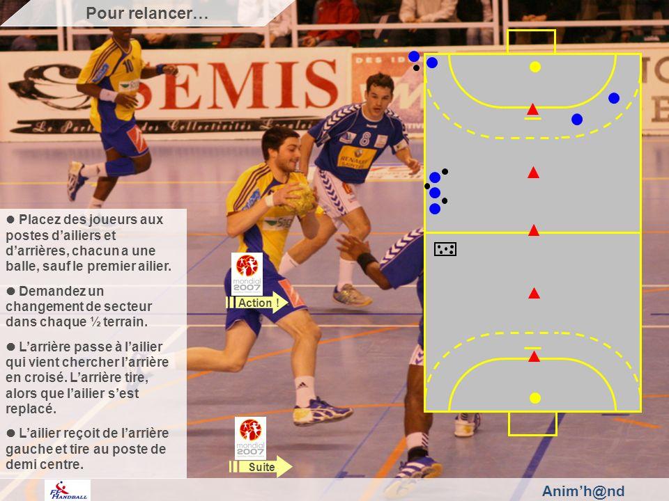 Animh@nd Placez des joueurs aux postes dailiers et darrières, chacun a une balle, sauf le premier ailier.