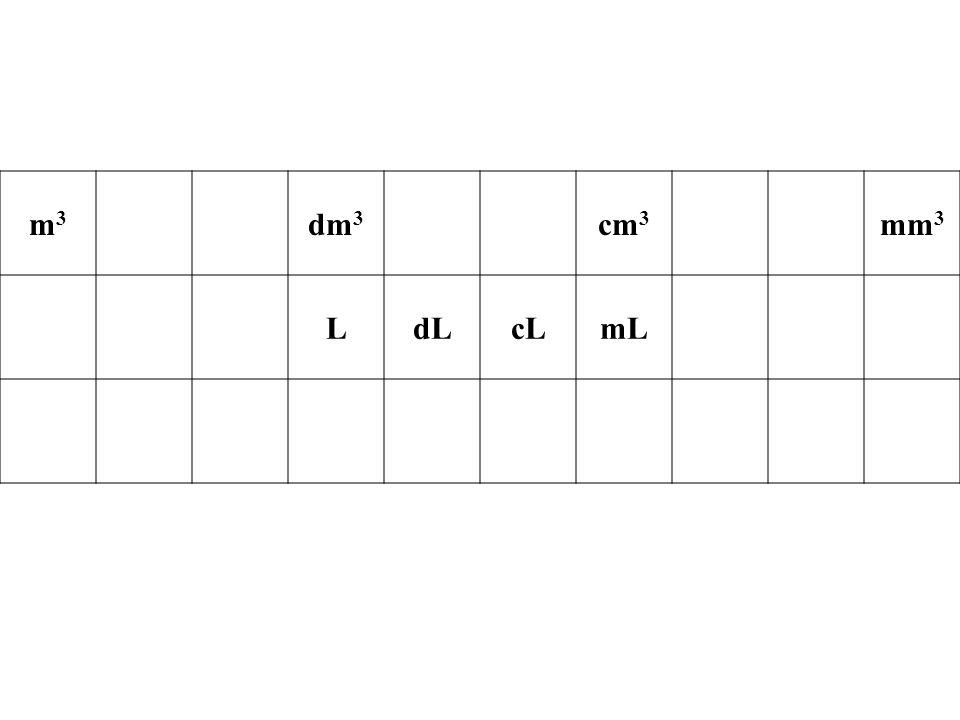 m3m3 dm 3 cm 3 mm 3 LdLcLmL
