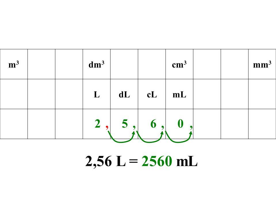m3m3 dm 3 cm 3 mm 3 LdLcLmL 2,56,,,0 2,56 L = 2560 mL 2560