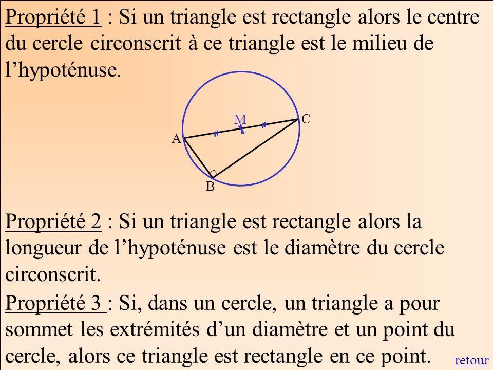 Propriété 2 : Si un triangle est rectangle alors la longueur de lhypoténuse est le diamètre du cercle circonscrit. Propriété 3 : Si, dans un cercle, u
