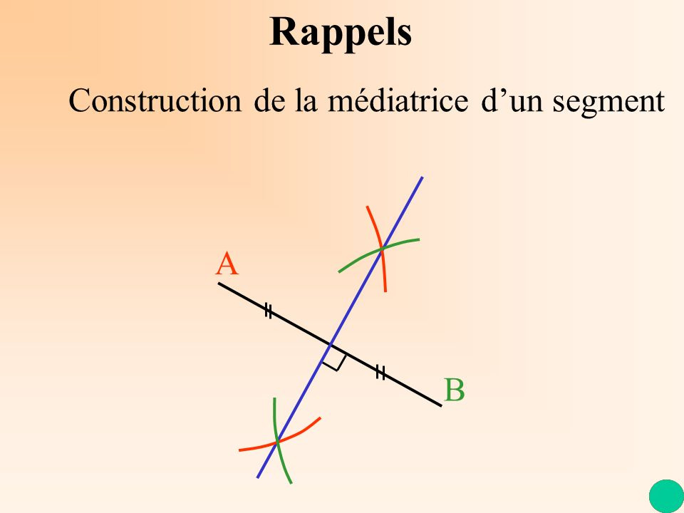 Triangle rectangle et cercle 1) Triangle rectangle cercle circonscrit médiane a) Médiatrice et triangle rectangle Définition de la médiatrice dun segment La médiatrice d un segment est la droite perpendiculaire au segment en son milieu.