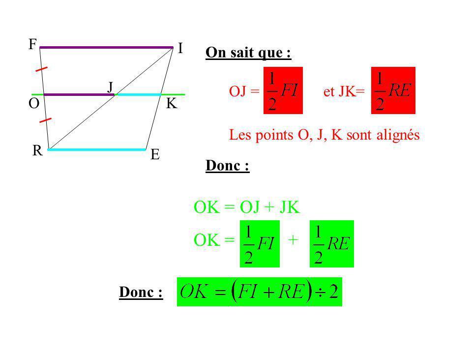 F I R E OK J On sait que : Donc : OJ = et JK= Les points O, J, K sont alignés OK = OJ + JK OK =+ Donc :