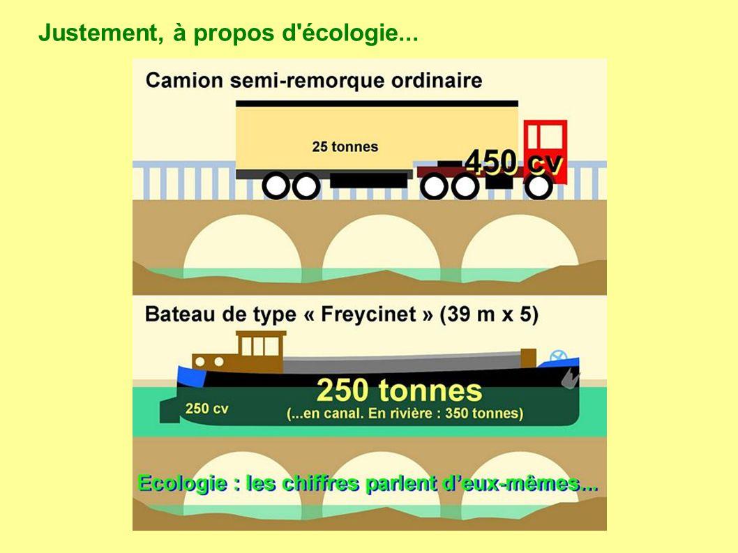 Justement, à propos d écologie...