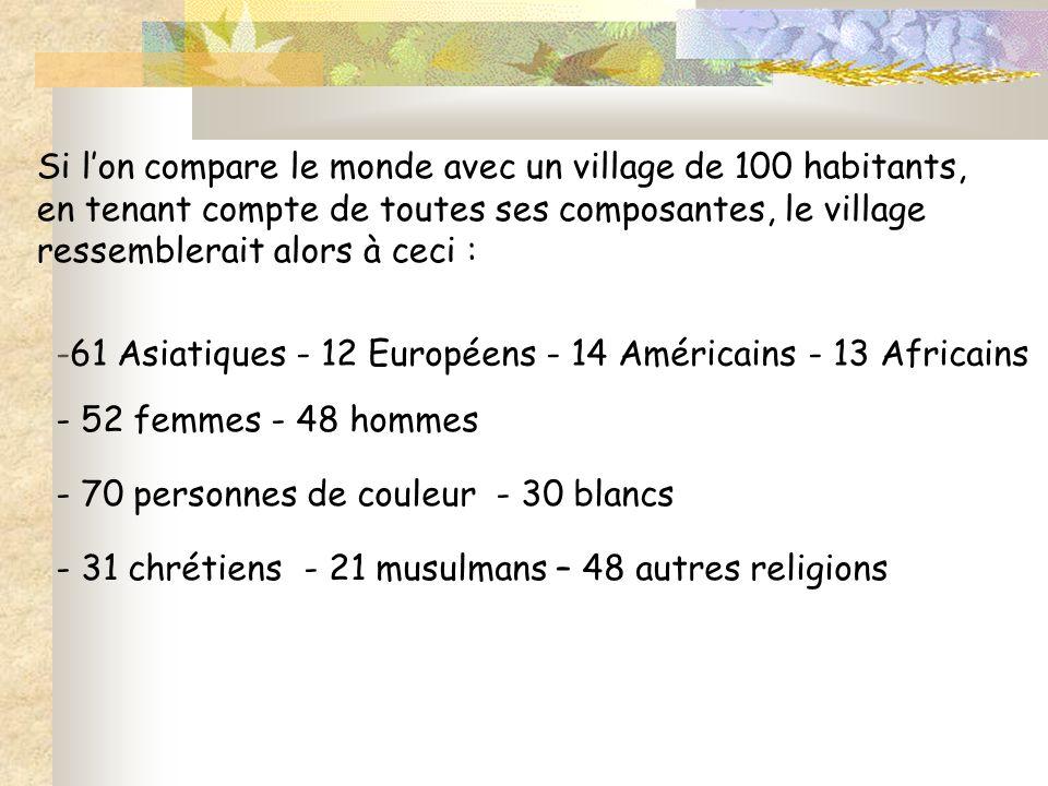 Si lon compare le monde avec un village de 100 habitants, en tenant compte de toutes ses composantes, le village ressemblerait alors à ceci : -61 Asiatiques - 12 Européens - 14 Américains - 13 Africains - 52 femmes - 48 hommes - 70 personnes de couleur - 30 blancs - 31 chrétiens - 21 musulmans – 48 autres religions