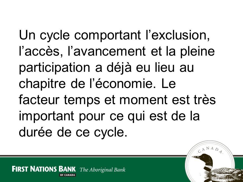 Un cycle comportant lexclusion, laccès, lavancement et la pleine participation a déjà eu lieu au chapitre de léconomie.