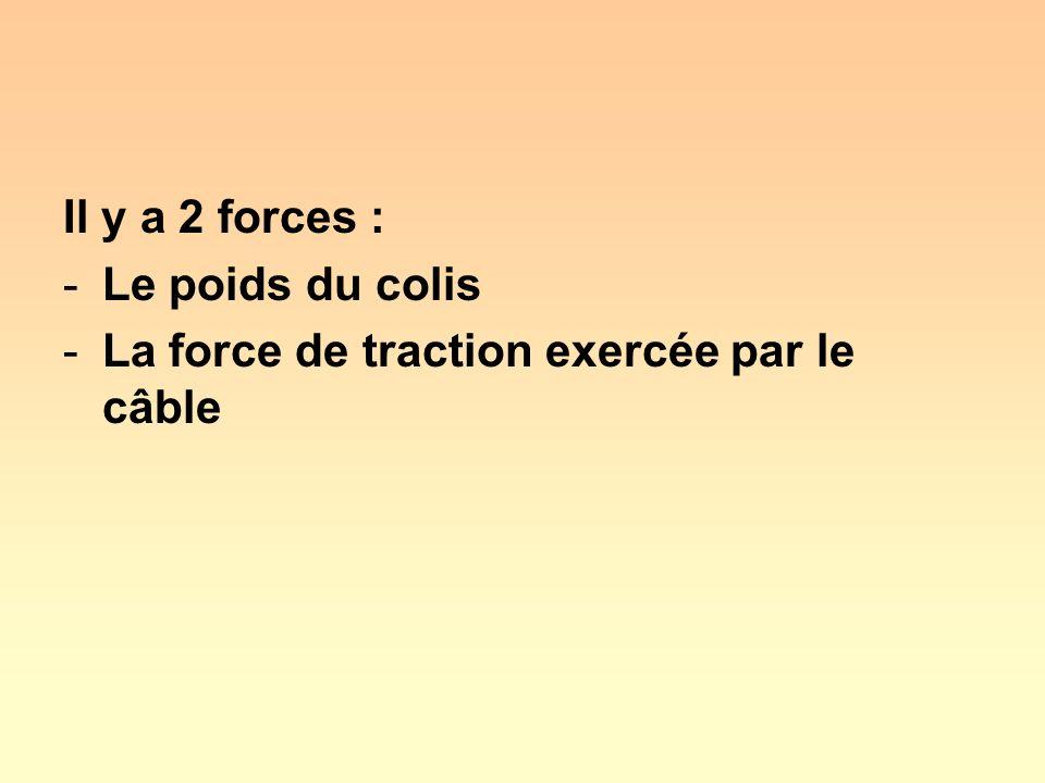 Il y a 2 forces : -Le poids du colis -La force de traction exercée par le câble