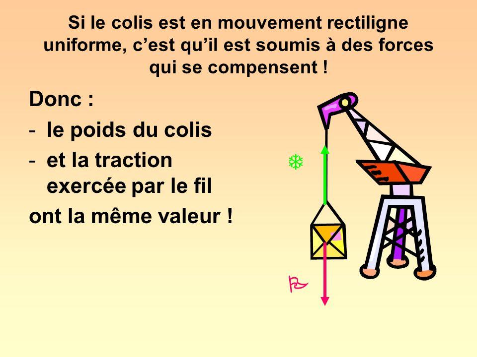Si le colis est en mouvement rectiligne uniforme, cest quil est soumis à des forces qui se compensent ! Donc : -le poids du colis -et la traction exer