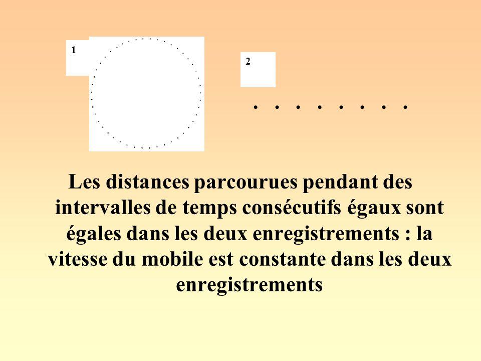 Les distances parcourues pendant des intervalles de temps consécutifs égaux sont égales dans les deux enregistrements : la vitesse du mobile est const