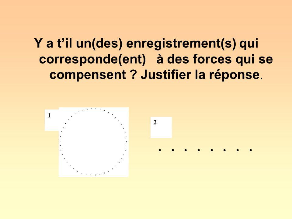 Y a til un(des) enregistrement(s) qui corresponde(ent) à des forces qui se compensent ? Justifier la réponse. 1 2....