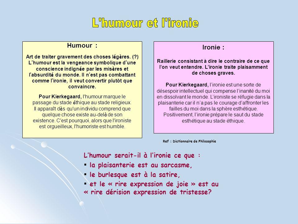 QUESTIONS 1.LHumour est-il une forme spontanée et / ou réfléchie de lintelligence .