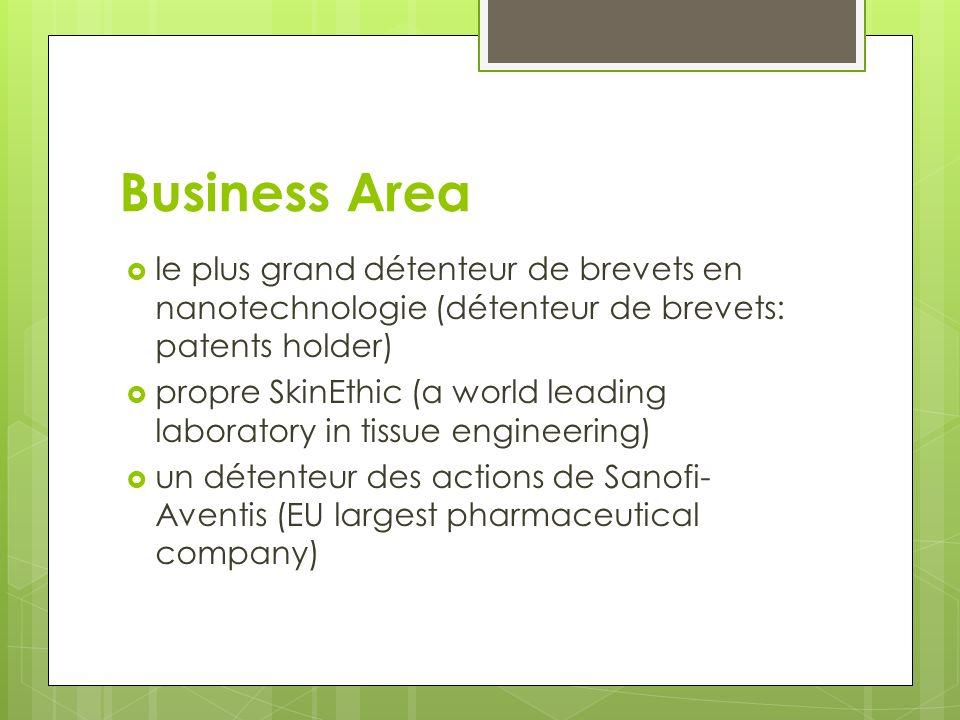 le plus grand détenteur de brevets en nanotechnologie (détenteur de brevets: patents holder) propre SkinEthic (a world leading laboratory in tissue engineering) un détenteur des actions de Sanofi- Aventis (EU largest pharmaceutical company) Business Area