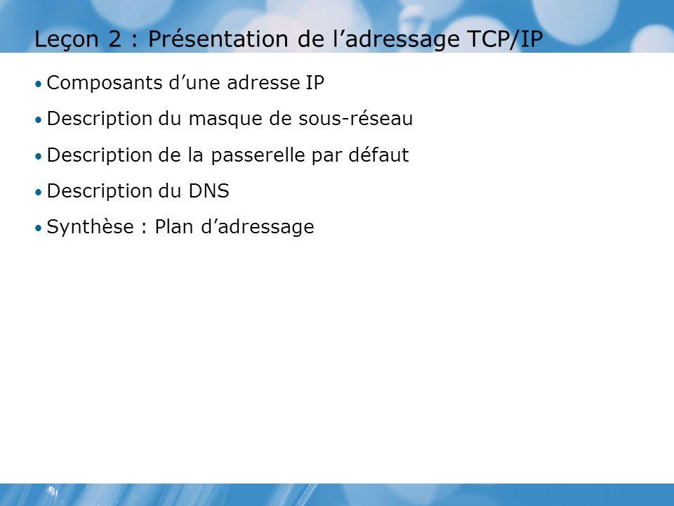 Leçon 2 : Présentation de ladressage TCP/IP Composants dune adresse IP Description du masque de sous réseau Description de la passerelle par défaut Description du DNS Synthèse : Plan dadressage